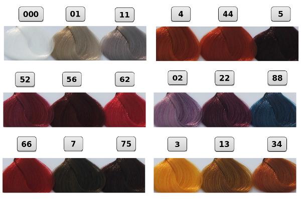 esempi-colori